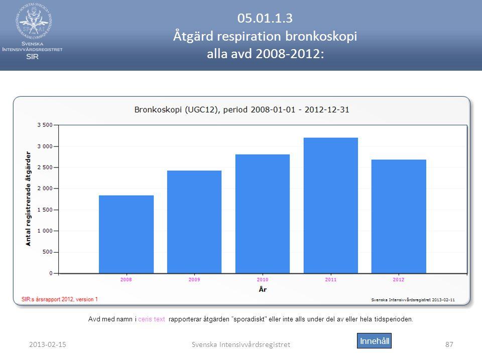05.01.1.3 Åtgärd respiration bronkoskopi alla avd 2008-2012: