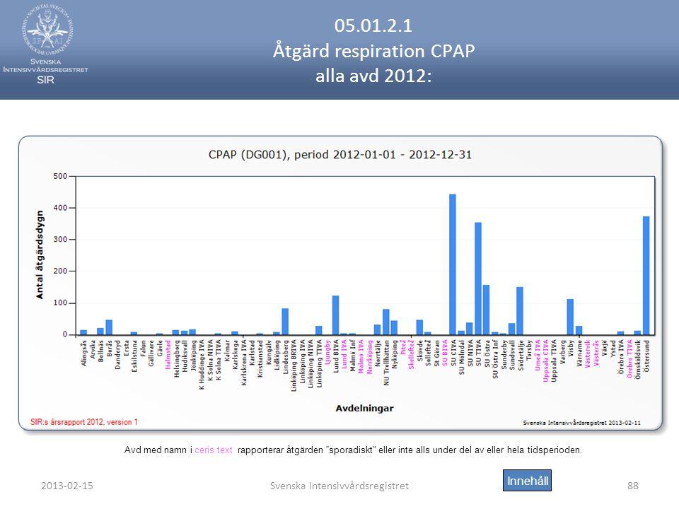 05.01.2.1 Åtgärd respiration CPAP alla avd 2012:
