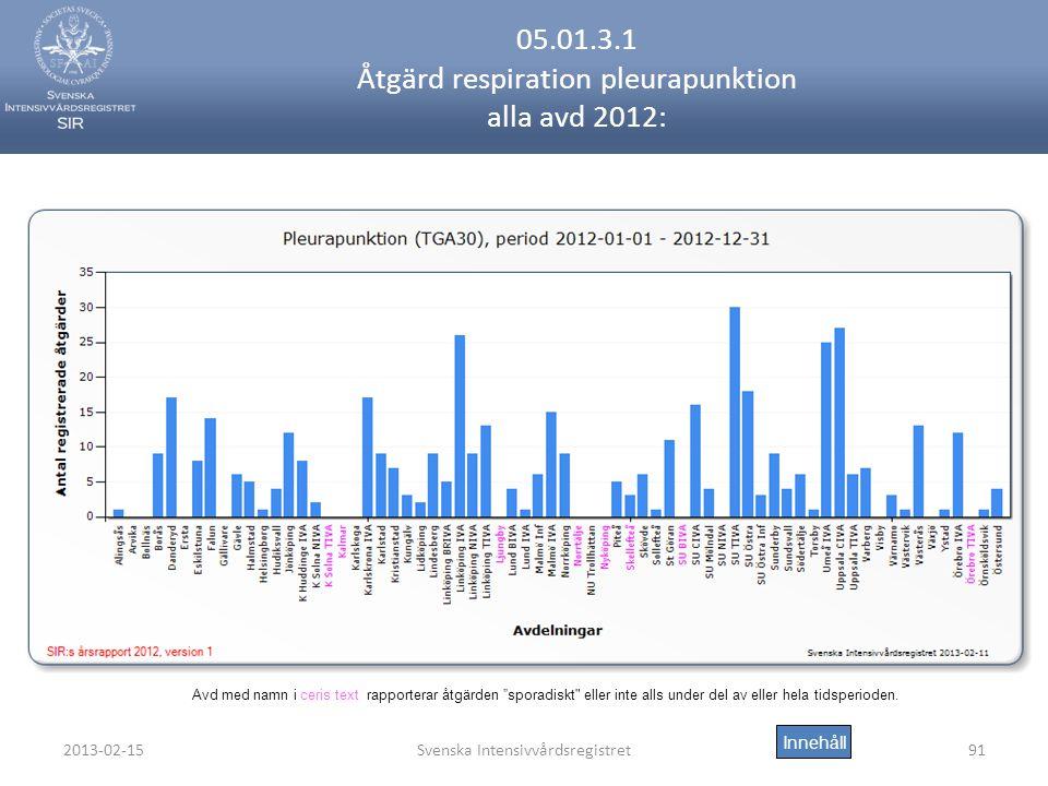 05.01.3.1 Åtgärd respiration pleurapunktion alla avd 2012:
