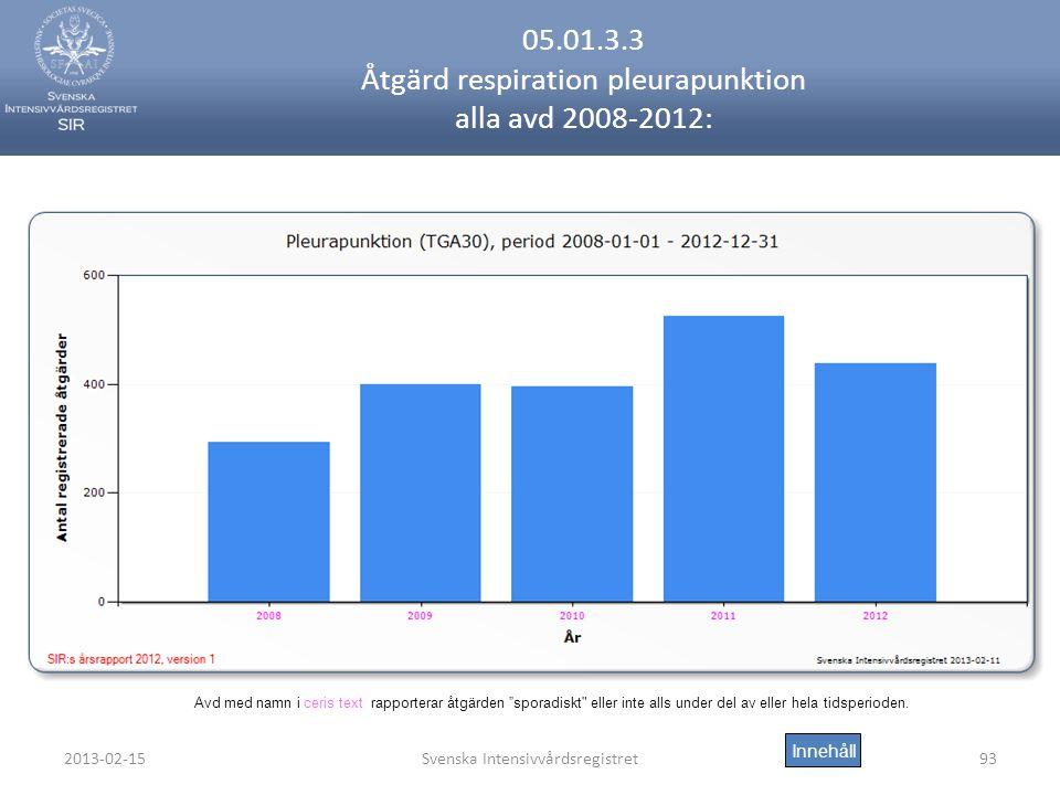 05.01.3.3 Åtgärd respiration pleurapunktion alla avd 2008-2012: