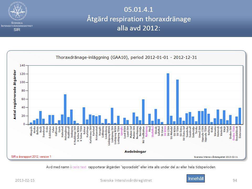 05.01.4.1 Åtgärd respiration thoraxdränage alla avd 2012: