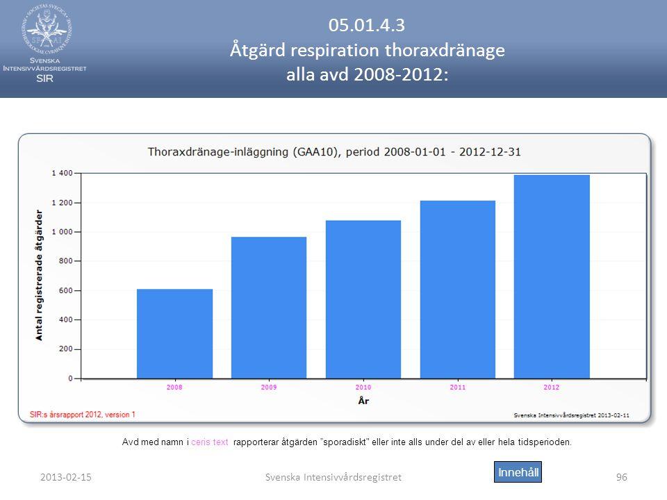 05.01.4.3 Åtgärd respiration thoraxdränage alla avd 2008-2012: