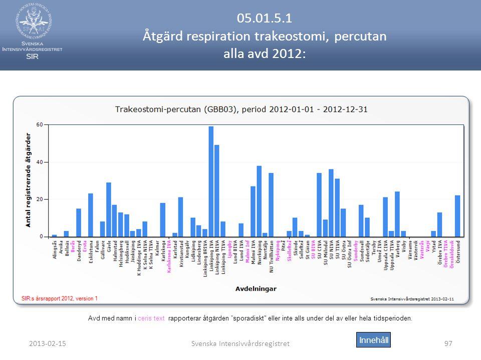 05.01.5.1 Åtgärd respiration trakeostomi, percutan alla avd 2012: