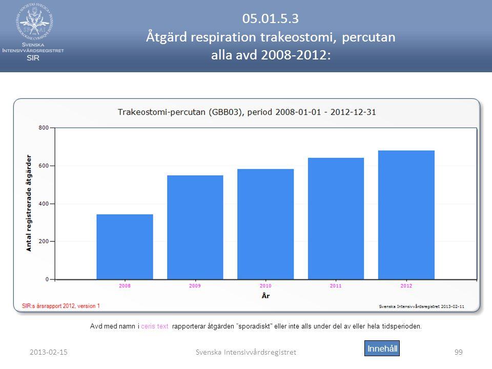 05.01.5.3 Åtgärd respiration trakeostomi, percutan alla avd 2008-2012: