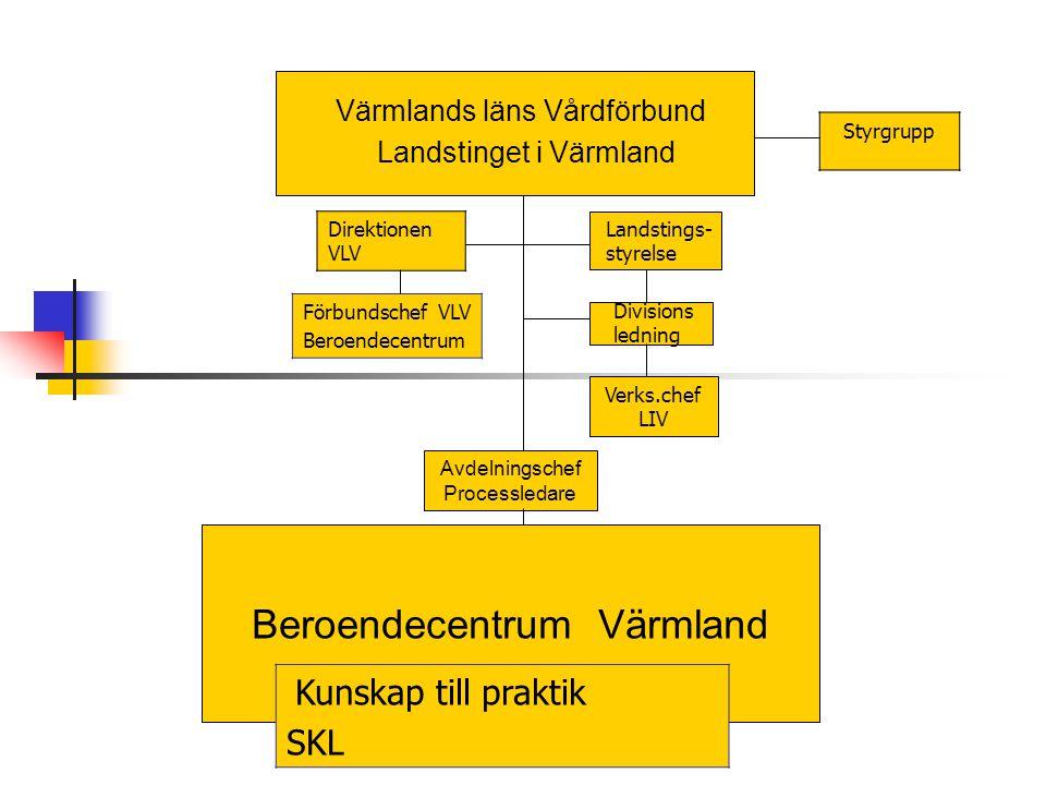 Beroendecentrum Värmland