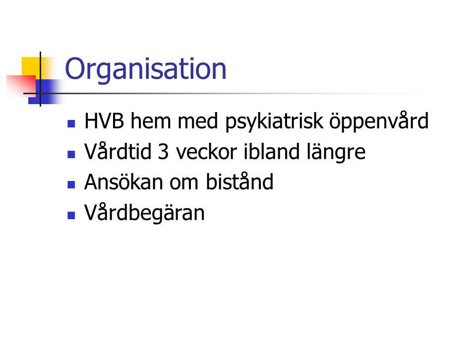 Organisation HVB hem med psykiatrisk öppenvård