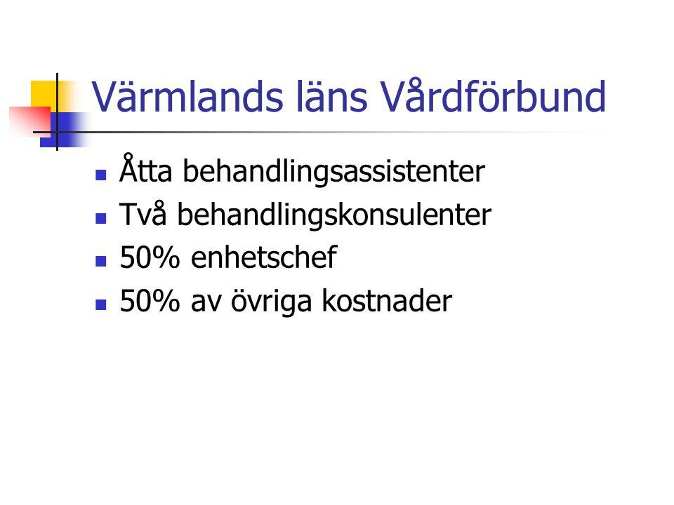 Värmlands läns Vårdförbund