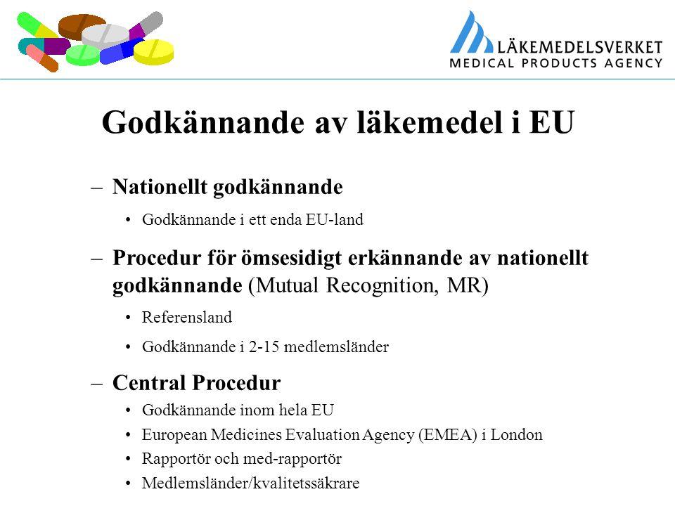Godkännande av läkemedel i EU