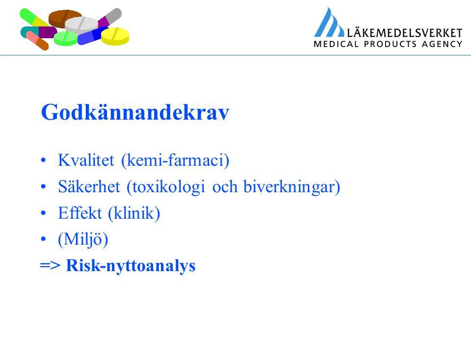 Godkännandekrav Kvalitet (kemi-farmaci)