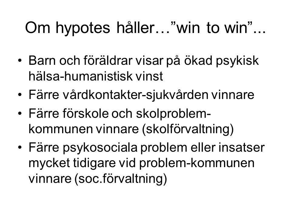 Om hypotes håller… win to win ...