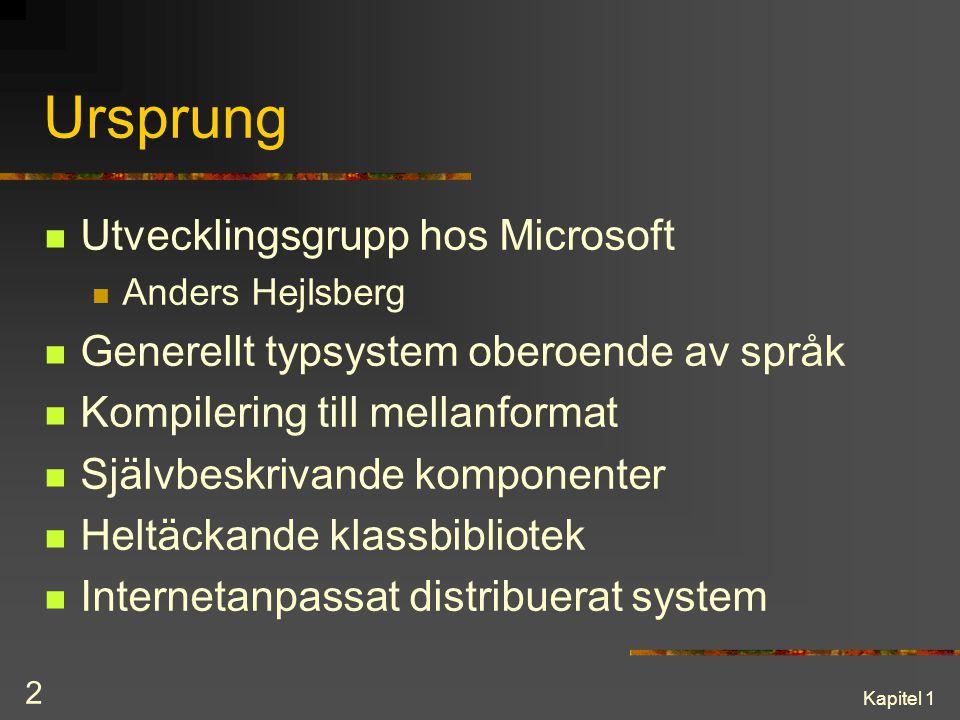 Ursprung Utvecklingsgrupp hos Microsoft