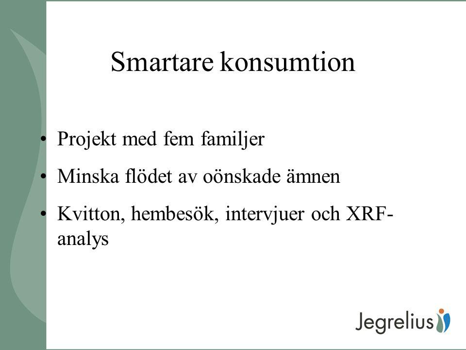Smartare konsumtion Projekt med fem familjer