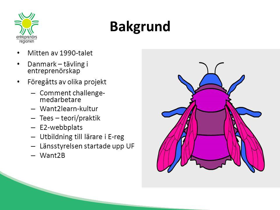 Bakgrund Mitten av 1990-talet Danmark – tävling i entreprenörskap
