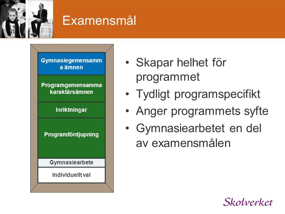 Gymnasiegemensamma ämnen Programgemensamma karaktärsämnen