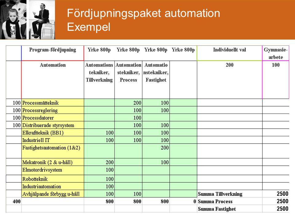 Fördjupningspaket automation Exempel