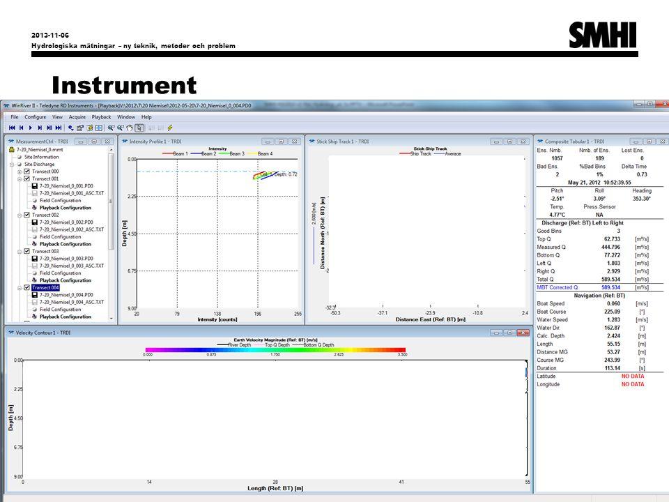 2013-11-06 Hydrologiska mätningar – ny teknik, metoder och problem. Instrument.