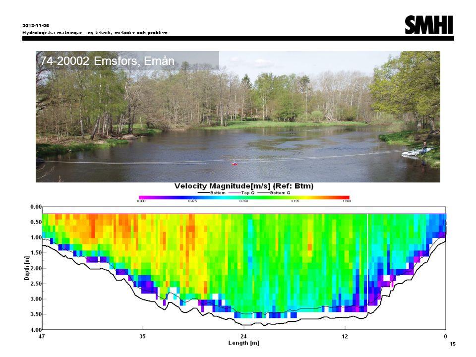 2013-11-06 Hydrologiska mätningar – ny teknik, metoder och problem. 74-20002 Emsfors, Emån.