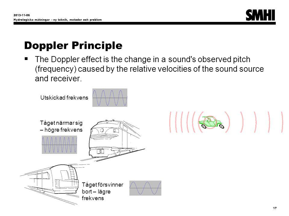 2013-11-06 Hydrologiska mätningar – ny teknik, metoder och problem. Doppler Principle.