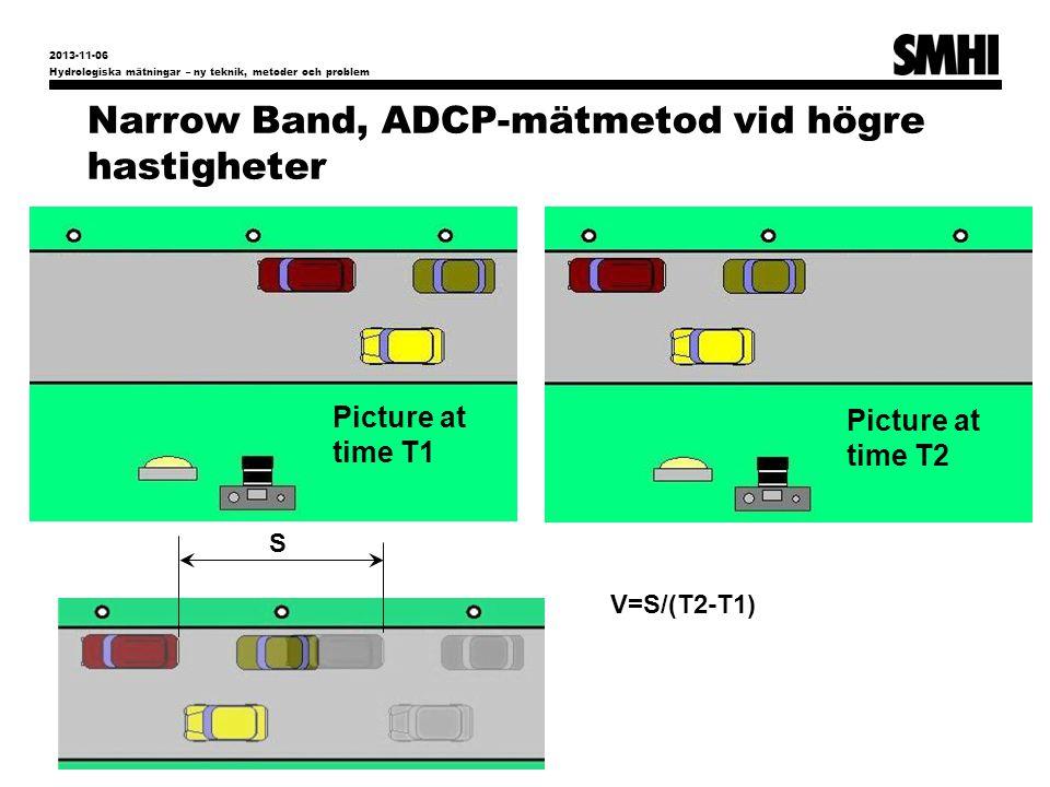 Narrow Band, ADCP-mätmetod vid högre hastigheter