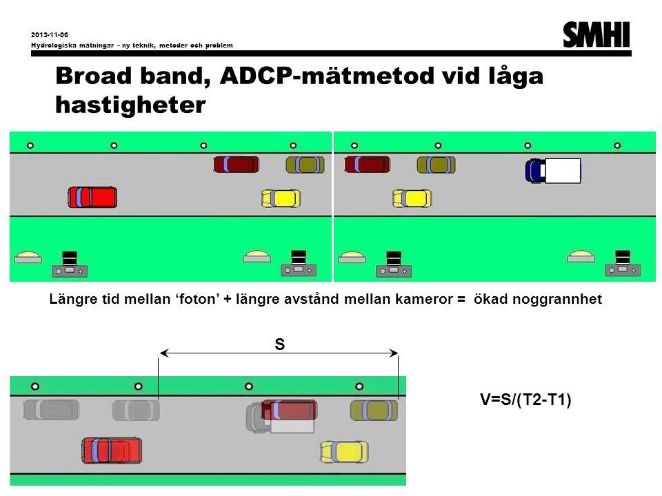 Broad band, ADCP-mätmetod vid låga hastigheter