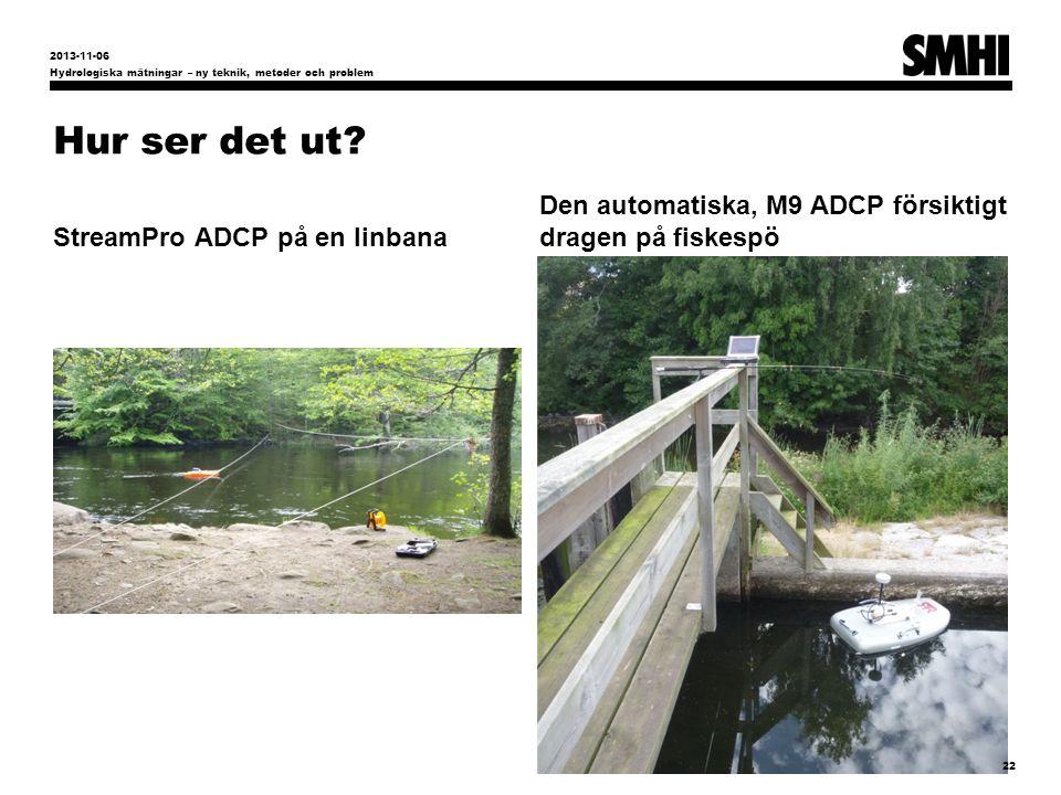Hur ser det ut Den automatiska, M9 ADCP försiktigt dragen på fiskespö