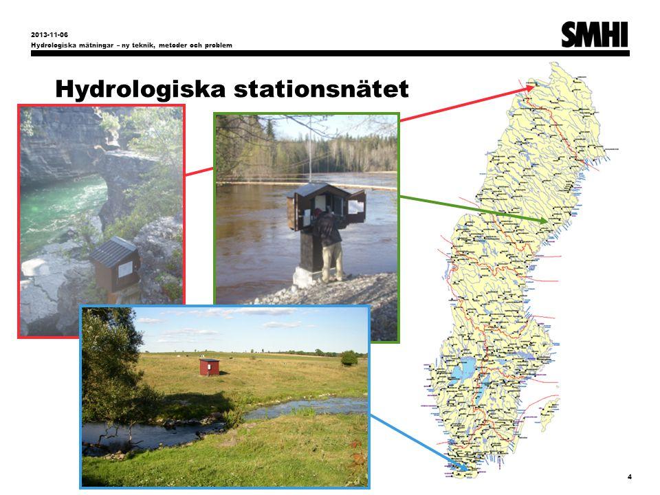 Hydrologiska stationsnätet