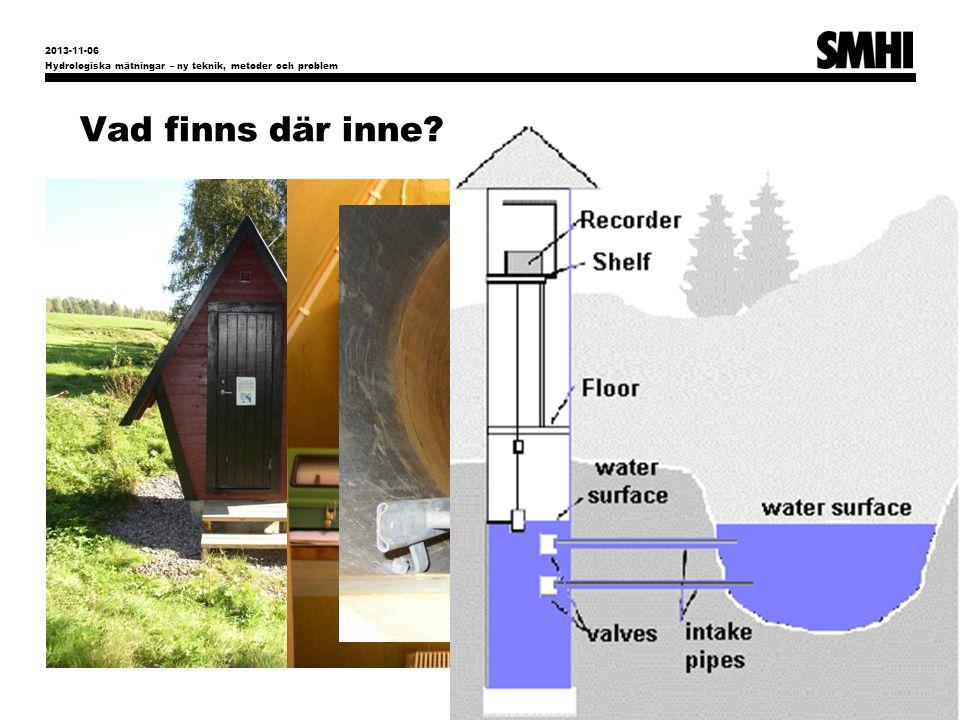 2013-11-06 Hydrologiska mätningar – ny teknik, metoder och problem. Vad finns där inne