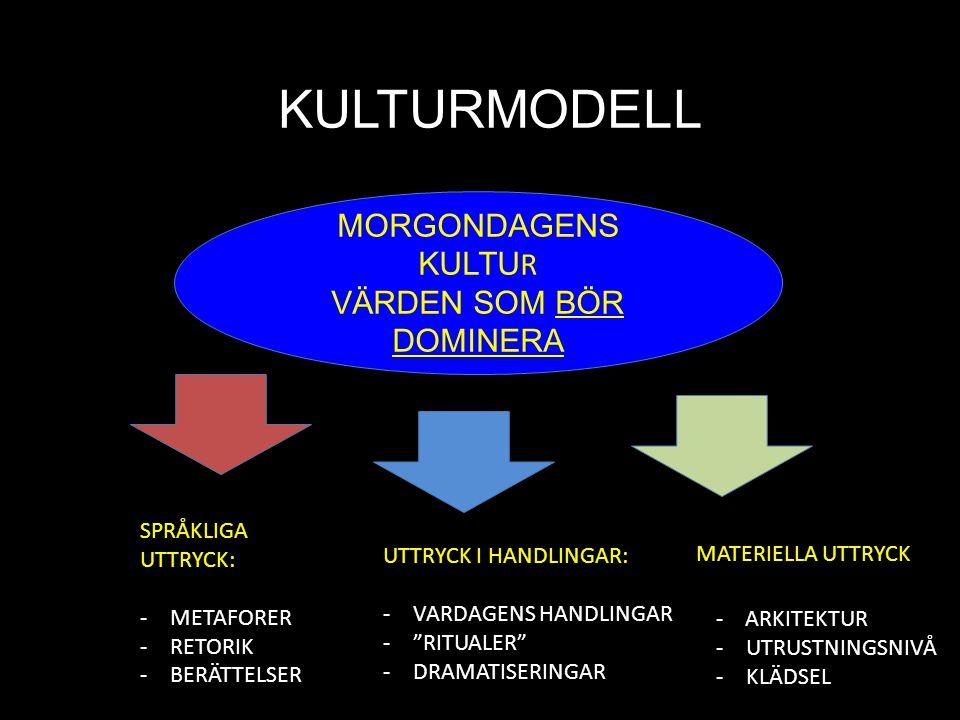 KULTURMODELL MORGONDAGENS KULTUR VÄRDEN SOM BÖR DOMINERA SPRÅKLIGA