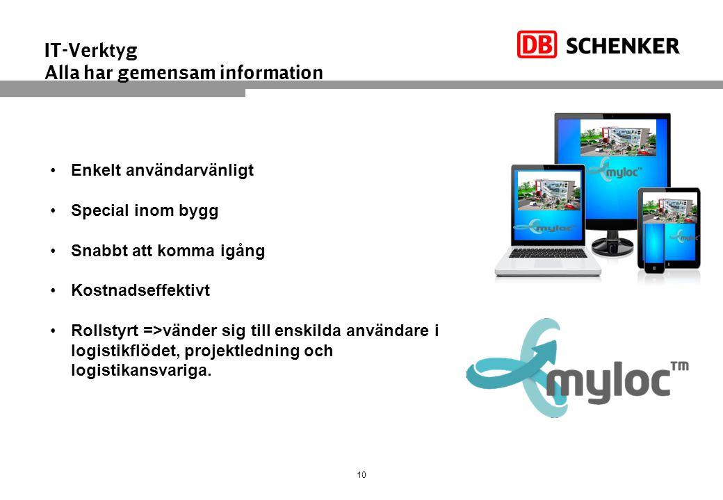 IT-Verktyg Alla har gemensam information