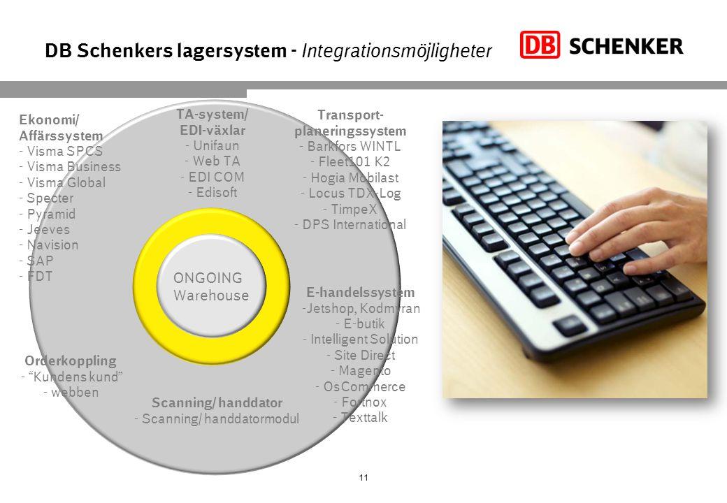 DB Schenkers lagersystem - Integrationsmöjligheter