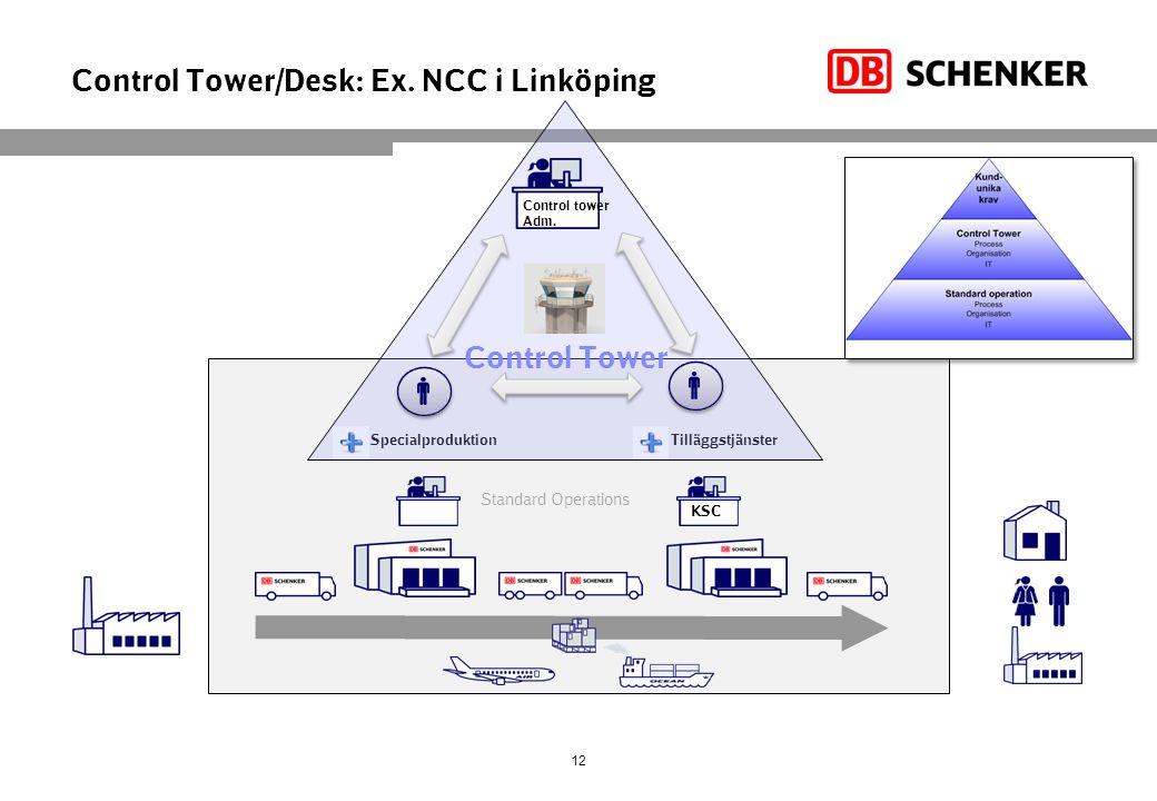 Control Tower/Desk: Ex. NCC i Linköping
