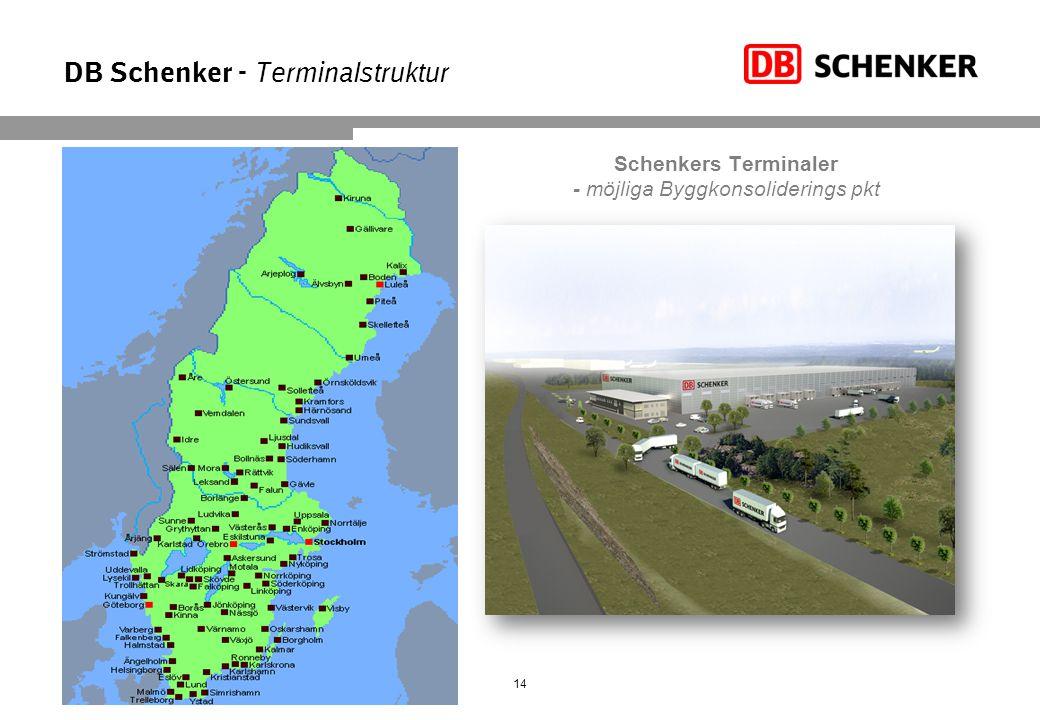 DB Schenker - Terminalstruktur
