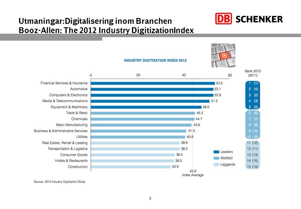 Utmaningar:Digitalisering inom Branchen Booz-Allen: The 2012 Industry DigitizationIndex