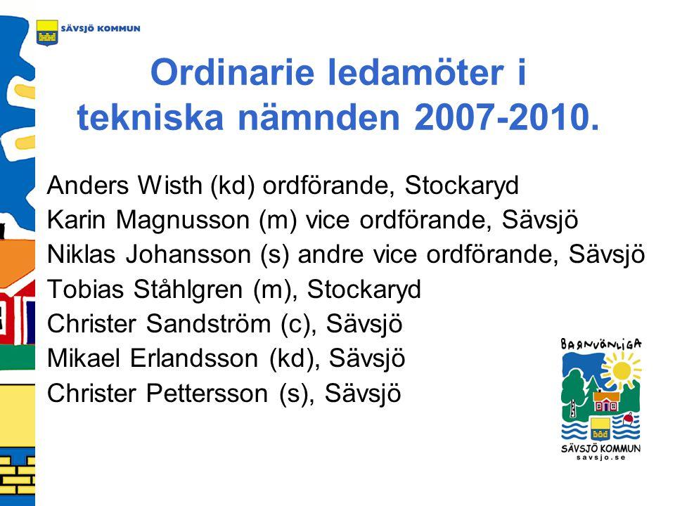 Ordinarie ledamöter i tekniska nämnden 2007-2010.