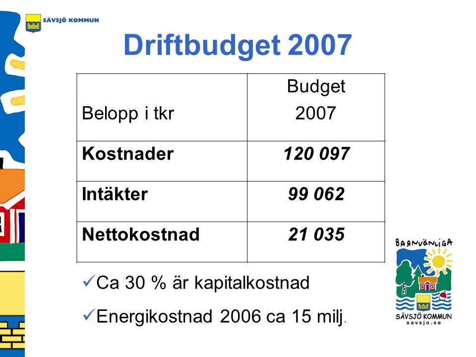 Driftbudget 2007 Budget Belopp i tkr 2007 Kostnader 120 097 Intäkter