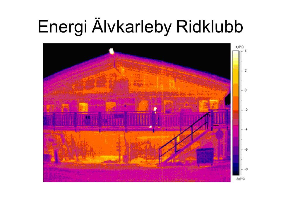 Energi Älvkarleby Ridklubb
