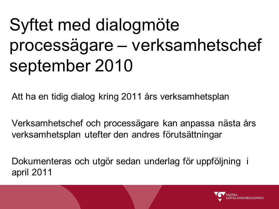 Syftet med dialogmöte processägare – verksamhetschef september 2010