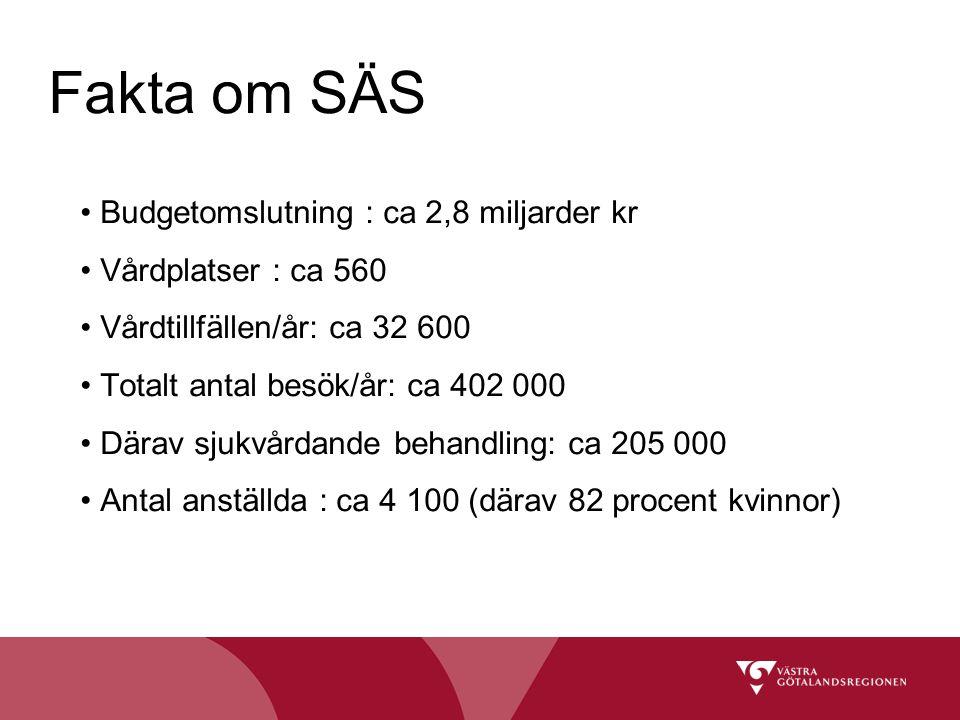 Fakta om SÄS Budgetomslutning : ca 2,8 miljarder kr