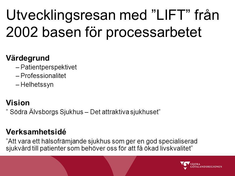 Utvecklingsresan med LIFT från 2002 basen för processarbetet