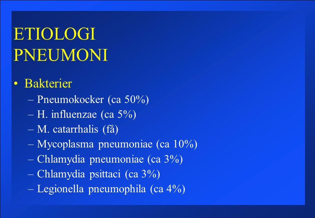 ETIOLOGI PNEUMONI Bakterier Pneumokocker (ca 50%)
