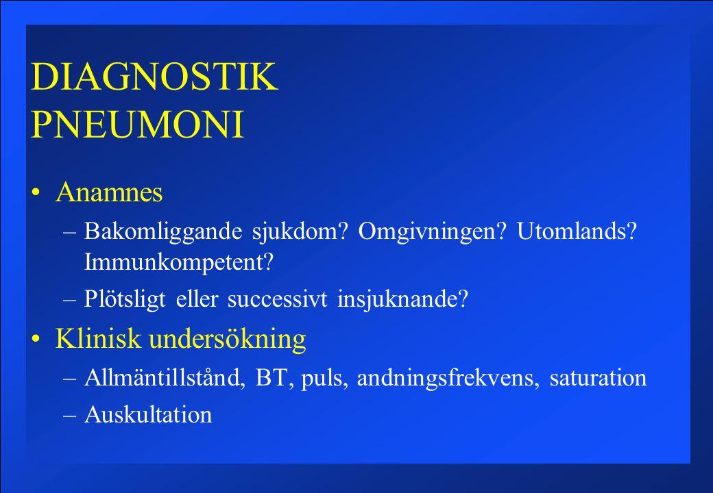 DIAGNOSTIK PNEUMONI Anamnes Klinisk undersökning