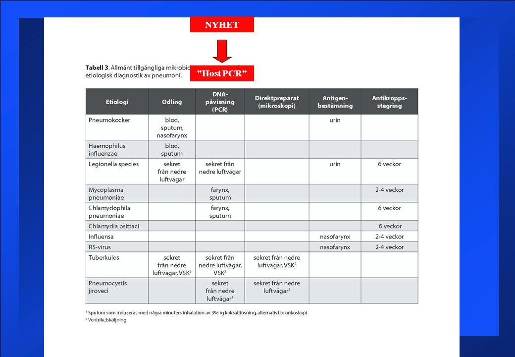 NYHET Host PCR