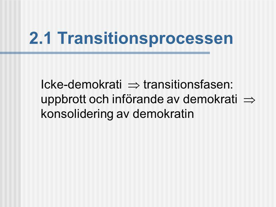 2.1 Transitionsprocessen
