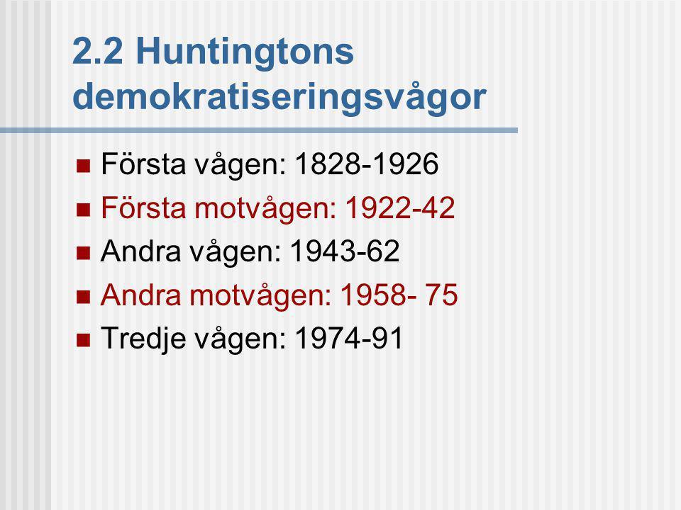 2.2 Huntingtons demokratiseringsvågor
