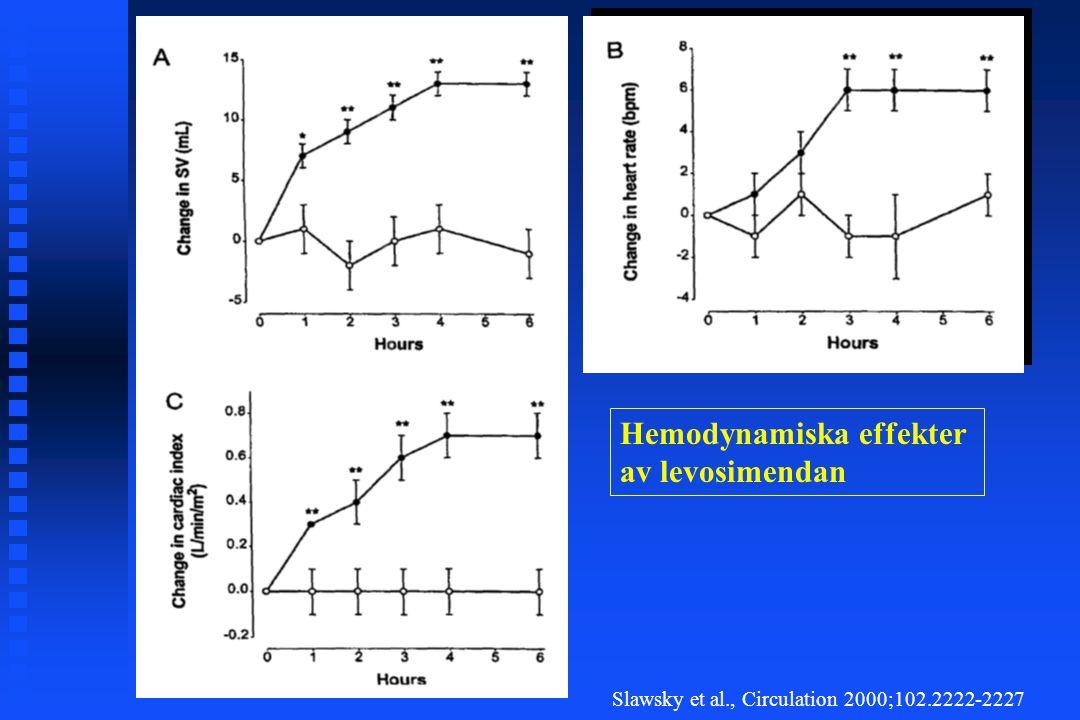 Hemodynamiska effekter av levosimendan