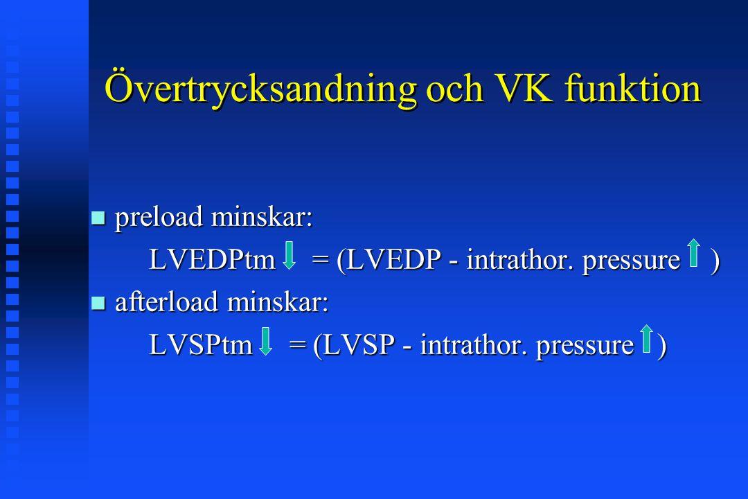 Övertrycksandning och VK funktion