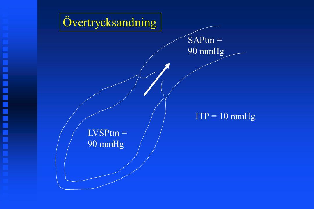 Övertrycksandning SAPtm = 90 mmHg ITP = 10 mmHg LVSPtm = 90 mmHg