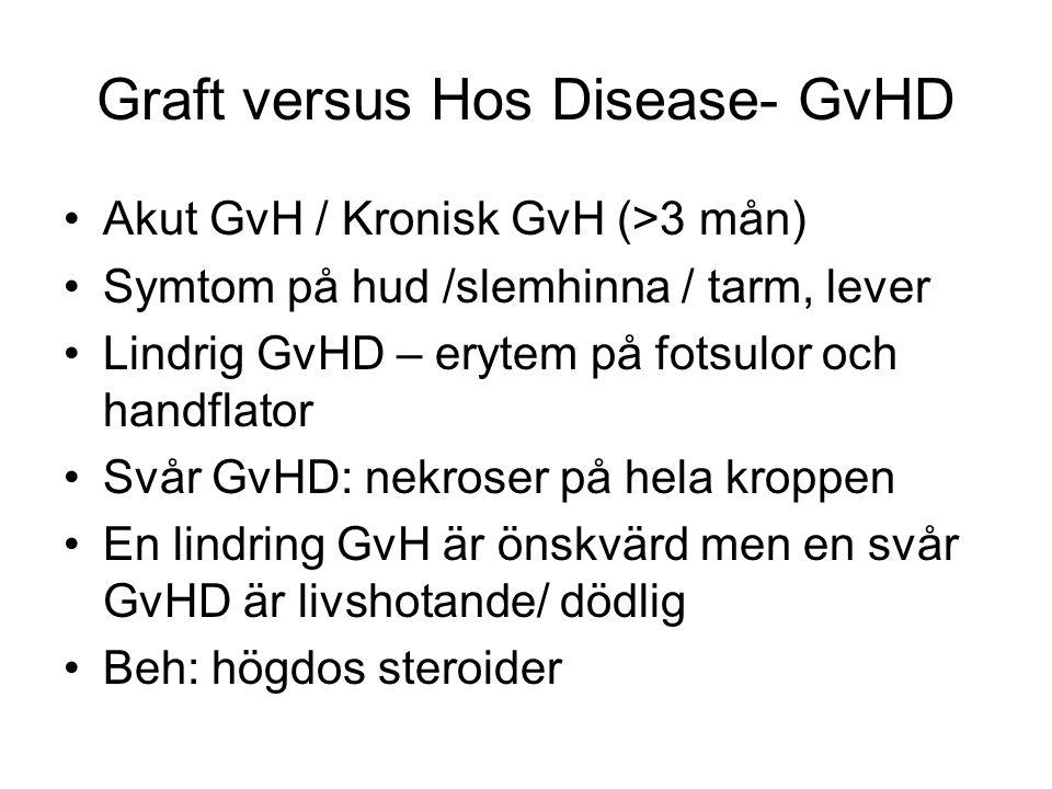 Graft versus Hos Disease- GvHD