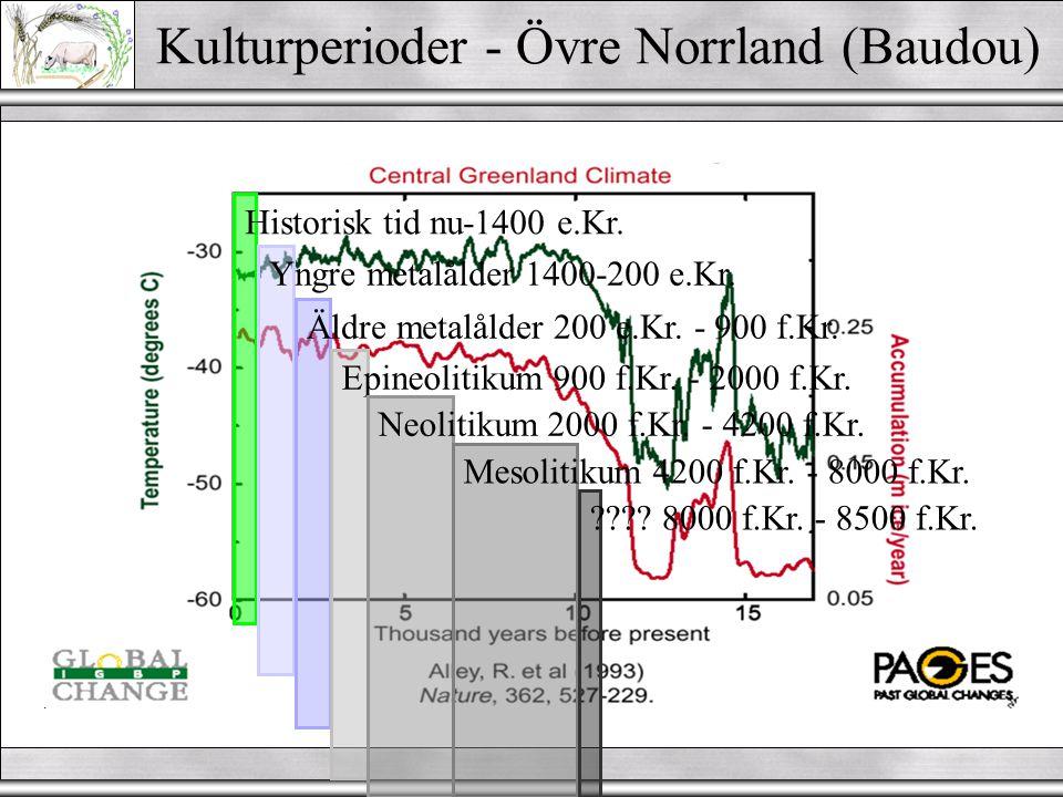 Kulturperioder - Övre Norrland (Baudou)