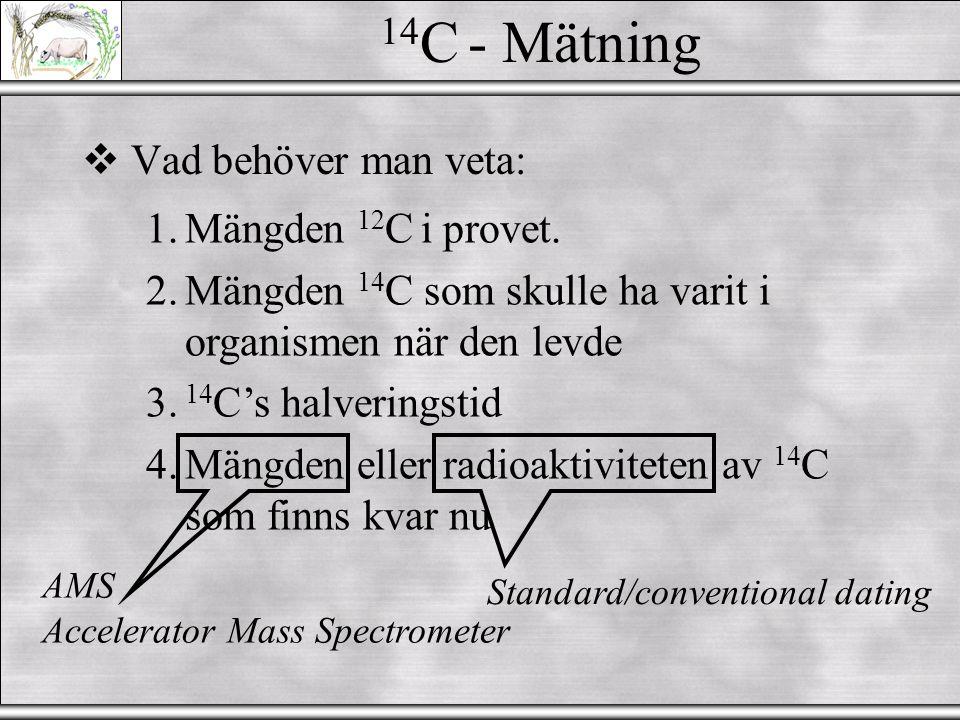 14C - Mätning Vad behöver man veta: Mängden 12C i provet.